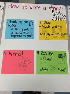 tale mini lesson 15024 tales image by literacy partners writing mini lessons elementary writing writing