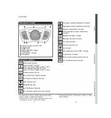 free car repair manuals 2009 scion xd engine control 2008 scion xd problems online manuals and repair information