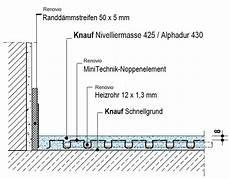 estrich dicke fußbodenheizung komplettset fu 223 bodenheizung d 252 nnschichtsystem