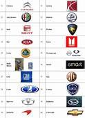 9 Best Photos Of Car Product Logos  All Emblems