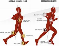 how to improve your running form 3 simple steps shoecue