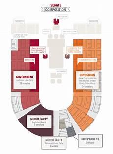 australian house of representatives seating plan the seating plan of australian singapore government