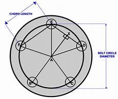 bolt circle diameter module