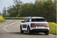 Citro 235 N Increases C4 Cactus Production Will Sell It