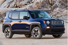 2017 jeep renegade sport review term update 3