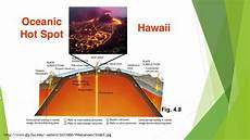 how are volcanic mountains formed youtube