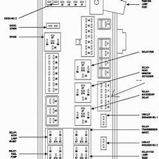 2008 charger fuse box diagram 2008 dodge avenger wiring diagram free wiring diagram