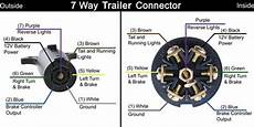 Pollak Black Plastic 7 Pole Rv Style Trailer Connector