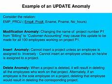 describe two modification anomalies that affect project ppt functional dependencies and normalization for