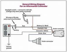 trailer brake control wiring diagram wiring diagram and schematic diagram images