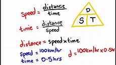 Velocity Speed Distance And Time Math Lesson