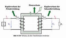 was ist ein trafo was ist ein transformator