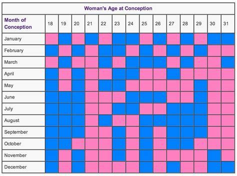 Kalendarz Chinski