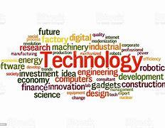 Image result for design tech word