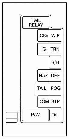 2003 chevy tracker fuse box diagram chevrolet tracker 2003 2004 fuse box diagram auto genius