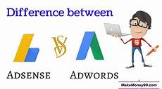 adsense adwords what is the main difference