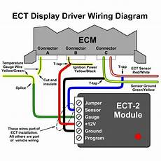 ect 2 for s2000