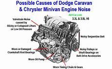 Knocking Noise In Motor Impremedia Net