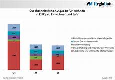 Wohnung In österreich Mieten Als Deutscher by Das Kostet Wohnen In 214 Sterreich Im Vergleich Zu Den