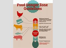 food temperature danger zone