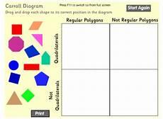 Carroll Diagram Karnaugh Map Sort The Polygons