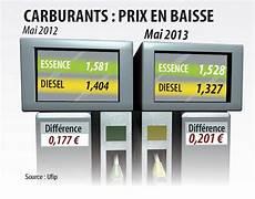 faut il acheter essence ou diesel faut il acheter voiture essence ou diesel voitures