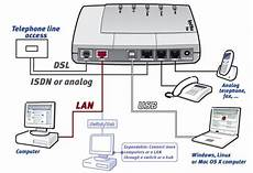 Dsl Wiring Connection by Networking One Connection Between 2