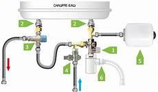 installation chauffe eau installation d un chauffe eau tout ce qu il faut savoir