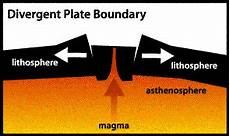 earth floor plate tectonics