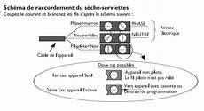 Brancher Un S 232 Che Serviette Sur Une Prise De Courant