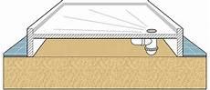 Poser Un Bac à En Résine Montage Receveur De Elements Montage Tub Combi