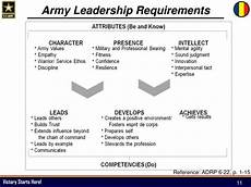 ppt army operating concept and force 2025 beyond powerpoint presentation id 5633605