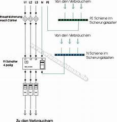 fi schalter elektroinstallation haus haustechnik