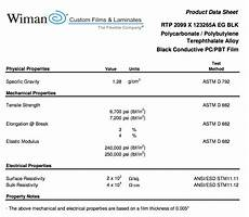 polycarbonate polyester blend product data sheet