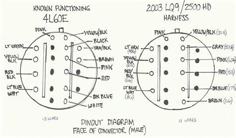 4l60e Wiring Diagram