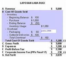 accounting finance taxation harga pokok penjualan cogs struktur laporan