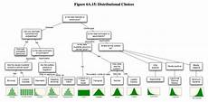 types of continuous probability distribution analytics buddhu