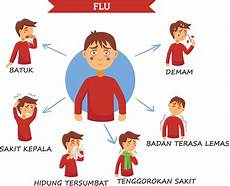 Gambar Lucu Orang Sakit Flu