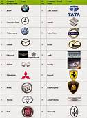 Car Brand Logo  Recherche Google Brands