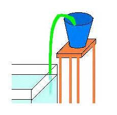 fabriquer un goutte a goutte avec un tuyau 45858 l eau
