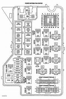 96 dodge ram 1500 fuse diagram unique 2007 dodge ram 1500 headlight wiring diagram diagram diagramsle diagramtemplate