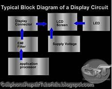how lcd display interface circuit works free cellphone repair tutorials