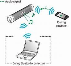 Simultaneously Connecting Bluetooth Devices