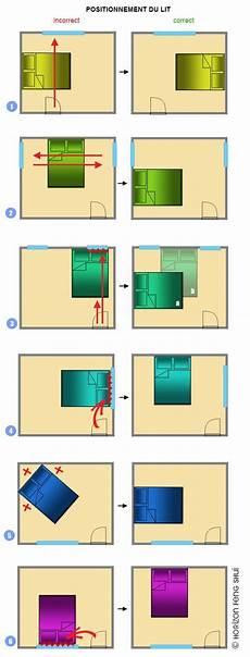 orientation lit feng shui orientation du lit en feng shui amazing interiors schla
