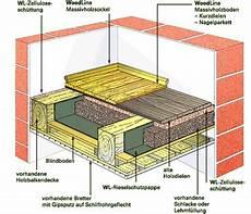 Sichtbare Holzbalkendecke Aufbau - holzbalkendecke