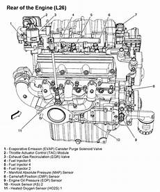 3800 3 Wiring Diagram by Tech Tip Servicing Gm S 3800 V6 Engines