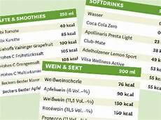 Kalorientabelle Lebensmittel Auf Einen Blick - die gro 223 e kalorientabelle getr 228 nke eat smarter