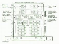 fuse box under hood 1998 jeep wrangler 1998 jeep fuse diagram 1998 wiring diagrams wiring forums