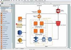 3 tier auto scalable web application architecture user flow diagram aws architecture diagram
