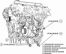 security system 1995 volvo 940 on board diagnostic system exploded view of 2008 ford fusion manual gearbox inside transmissions fixgears com